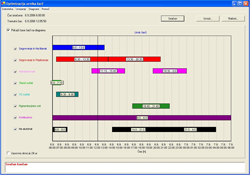 Software for scheduling of batches in the raw material preparation process in Cinkarna