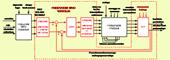 Računalniško podprto vodenje proizvodnje